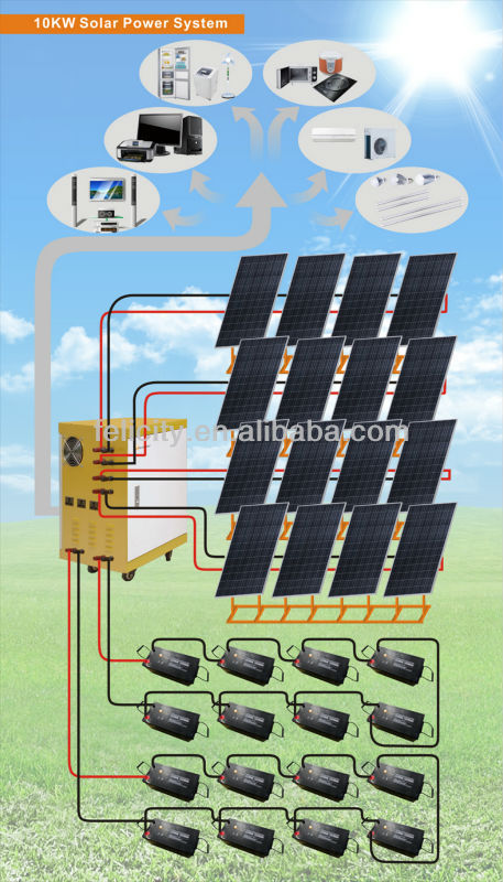 Chinesr solar bigger power 10KW DC/AC 220V solar energy cells home complete system with ISO9001-2008