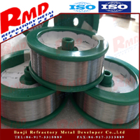 molybdenum mini wire for edm machine