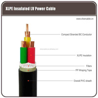 Unarmored XLPE Insulated PVC Electric Cable 0.6/1kV for plant