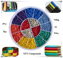 PVC compounds for cable