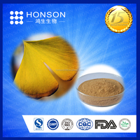 reduce blood pressure raw material ginkgo biloba extract for health food