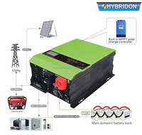 110v inverter solar off grid solar system inverter 4000w pure sine wave power