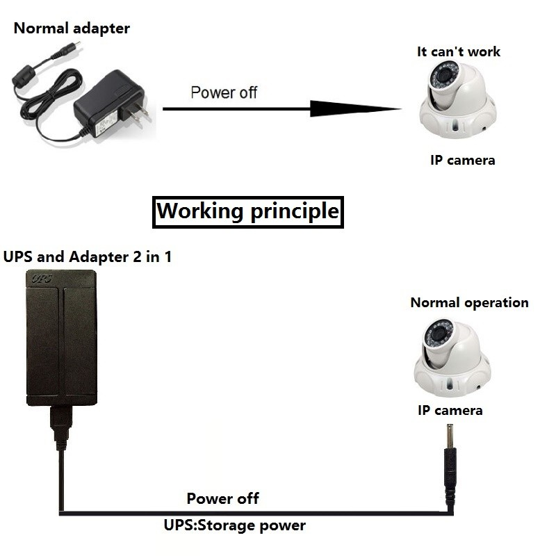 10W ac dc adapter 5v 2a European plug GS CE approval usb power adapter