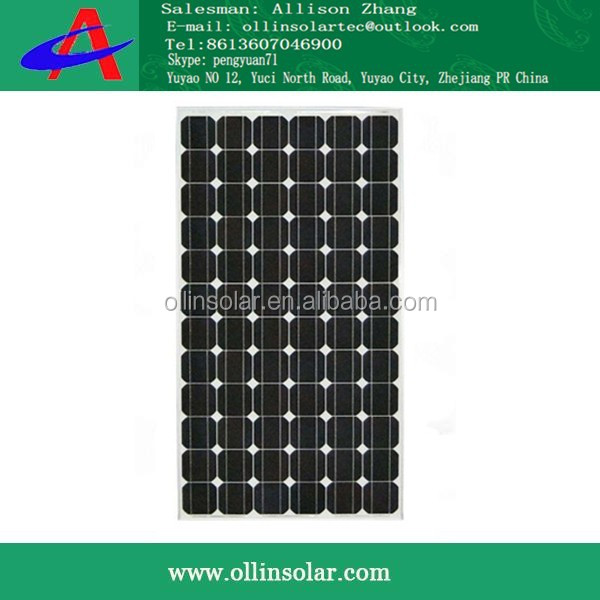 Solar Panel Manufacturers Of Ollin PV In China