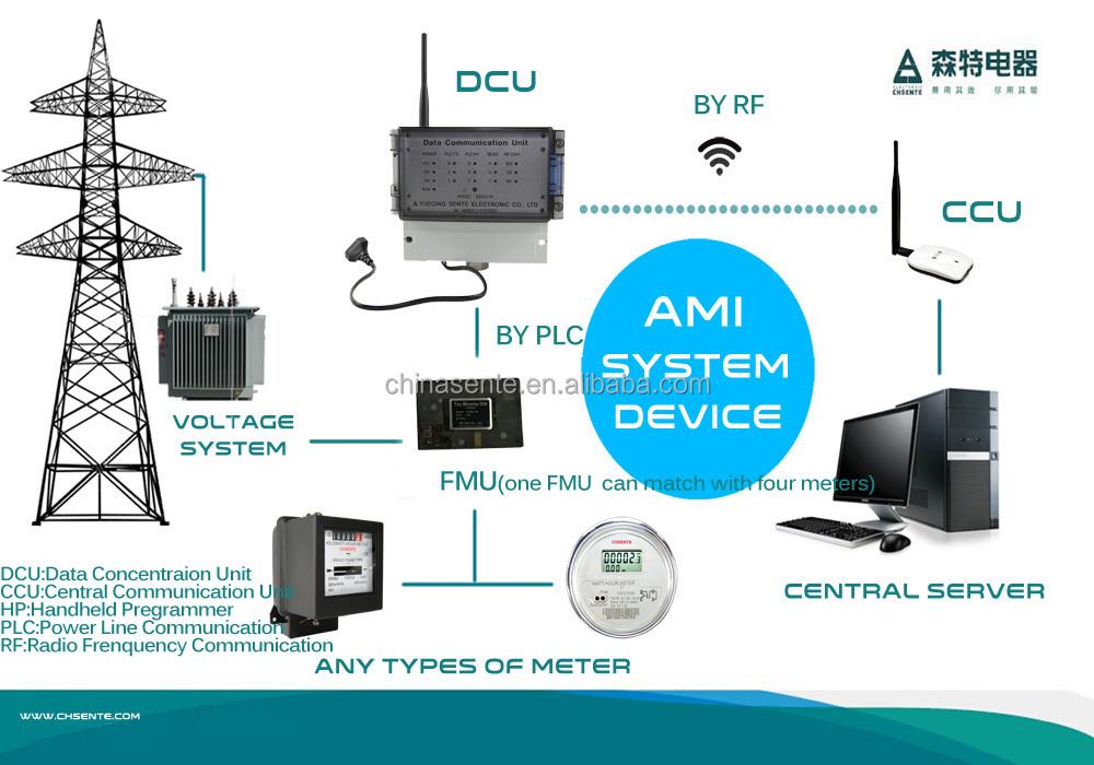 Digital Electric Meter Hacking : Dd single phase mechanical type digital electric meter