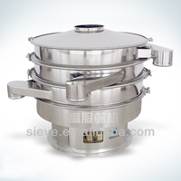 Gaofu vibrate sieve with Tyler standard mesh