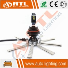 ATL E-Mark,DOT,CE,ROHS Certificate high quality 35w 9004 headlight