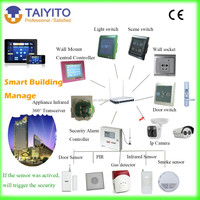Controller for smart domotic home automation products not PLC not knx but Zigbee new technology