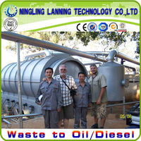 2014 Environmental protection Plastic Pyrolysis Oil Refining Machine with best aftersales service