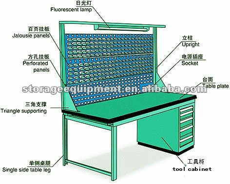 2018 NEW arrival heavy duty electronic workbench with drawer cabinet