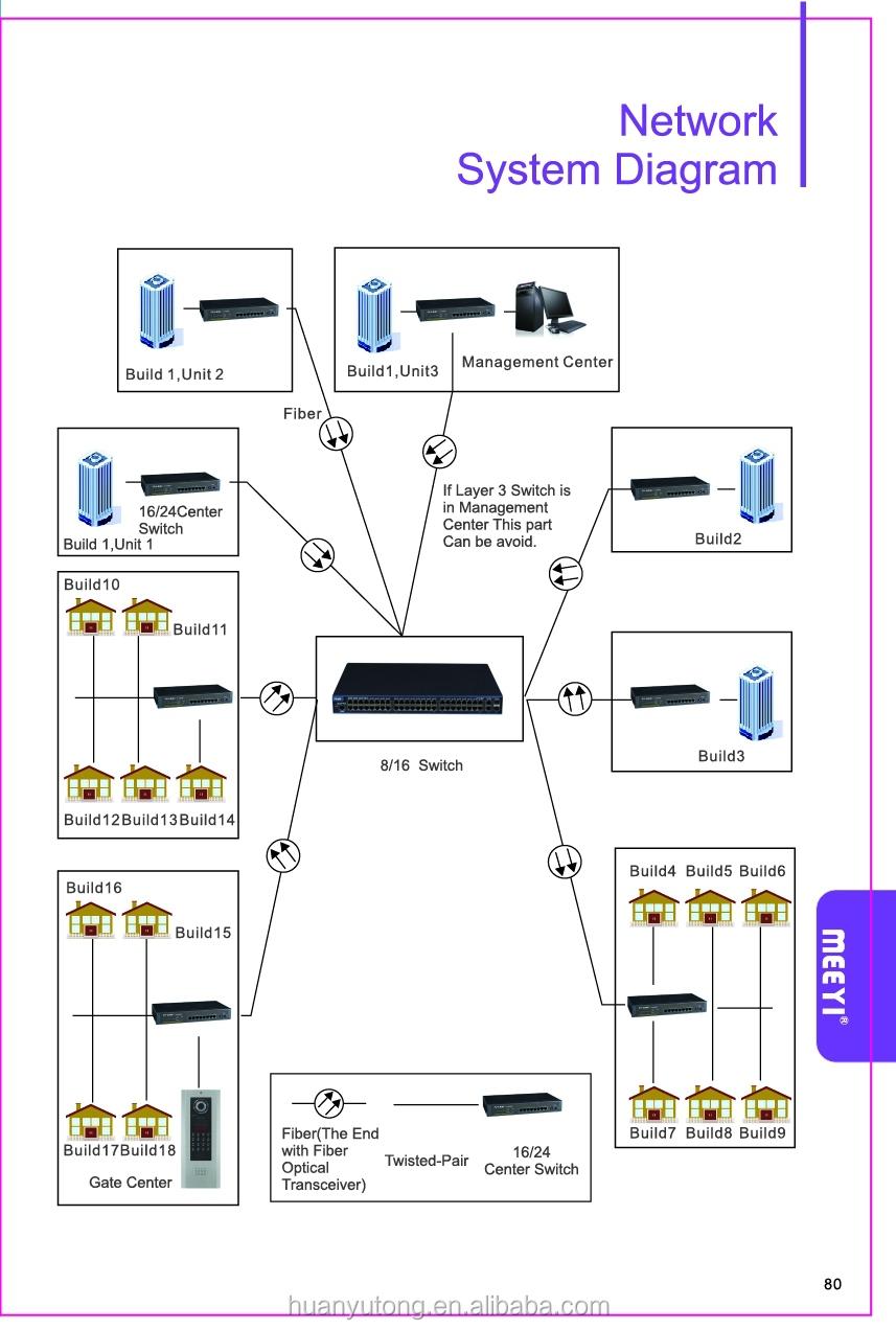 cheap video door bell for apartment buy cheap video door