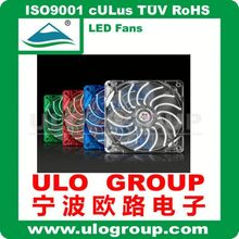 Roofing ventilation usb fan with led clock