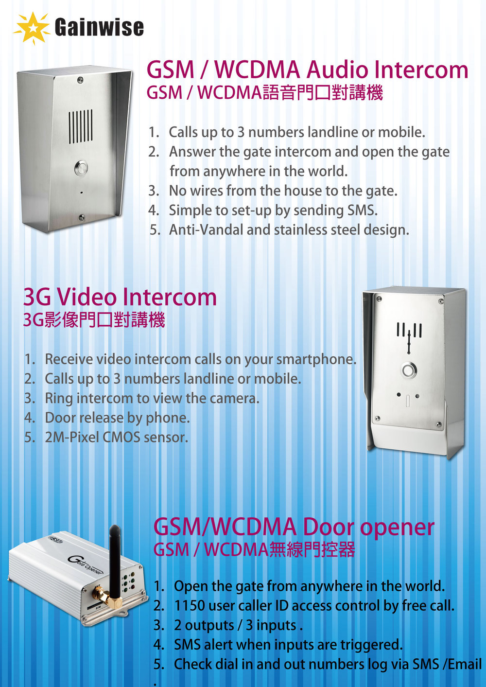 Wireless 3G Video Intercom