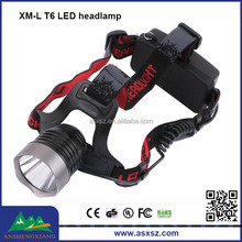 High power LED Headlamp 1xCREE XML T6 LED Head Light Manufacturers