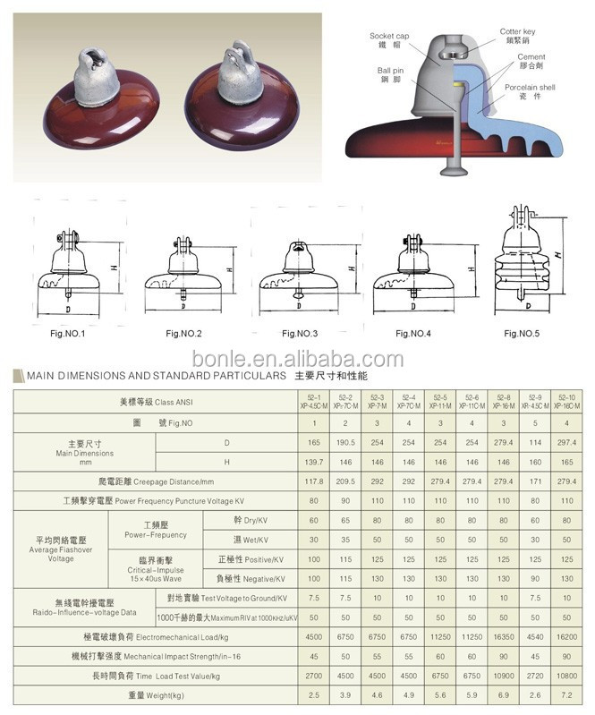 ANSI 52-9 Porcelain Suspension Insulator