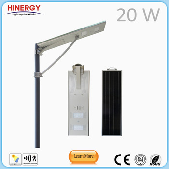 China supplier 15w 20w 25w solar wall lights outdoor street led lighting