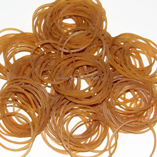 Rubber band manufacturer