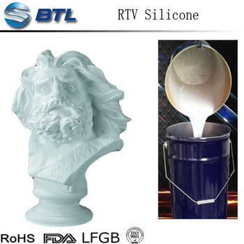 HOT selling of RTV Silicone Rubber for Relief Molding