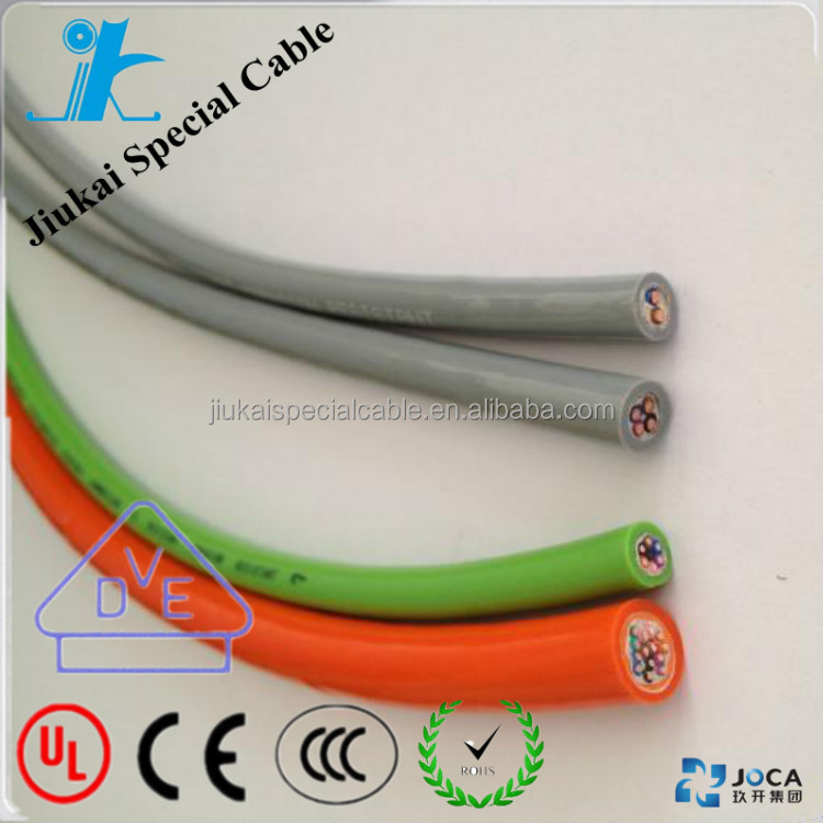 UL Certified UL 20276 hdmi cable electrical wire PVC shielded cable