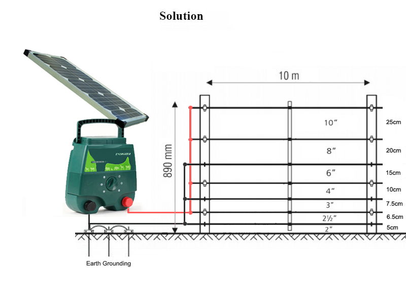 2J 40km Farm Solar Power Electric Fence Energiser Charger