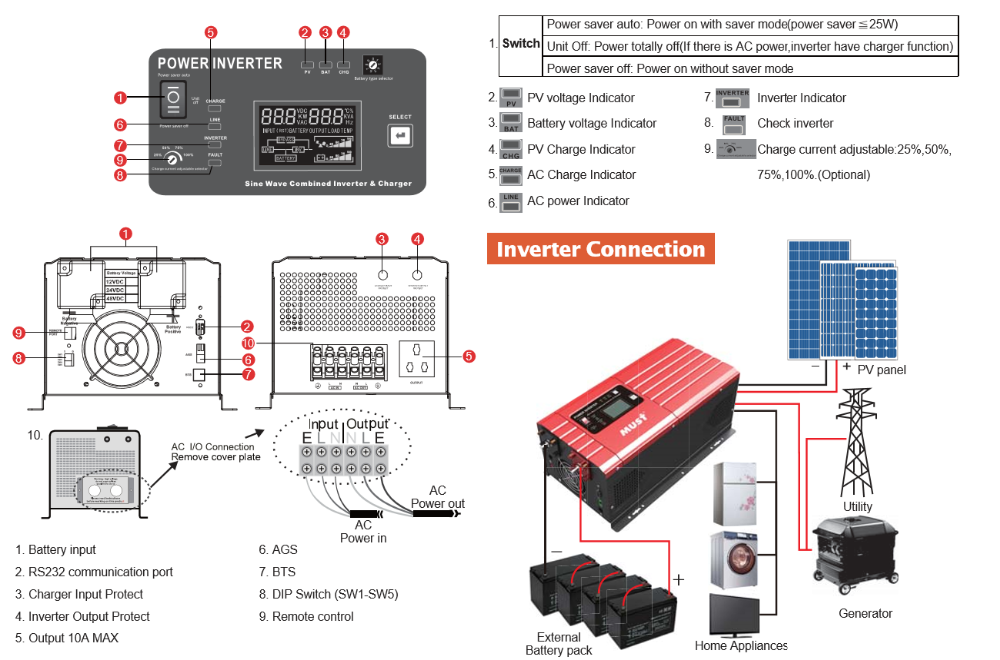 MUST 1kw 2kw 3kw 4kw 5kw 6kw Inverter 12v 24v dc to ac 110v 220v pure sine wave solar power inverter