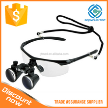 100mm Field of View Medical Magnifier