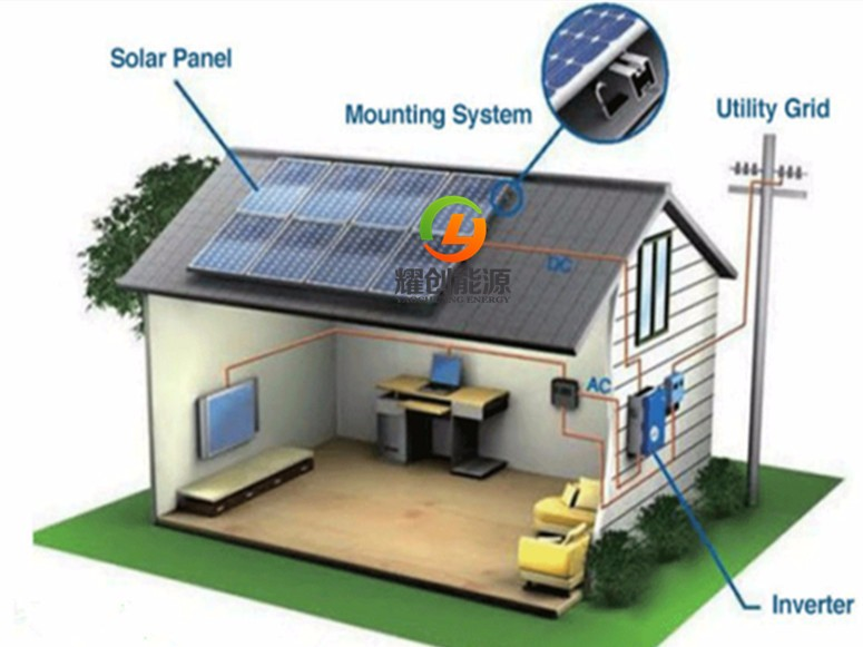 Complete Unit Grid Tie/On Grid Solar Power System For Home Commercial