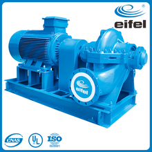 wholesale high pressure water pump system