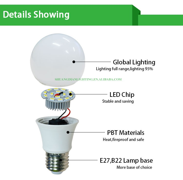 zhongshan factory Emergency LED bulb 5w 7w 9w 11w