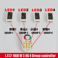 4 Zone 2.4Ghz RF touch remote controller for RGB/RGBW Led Strip