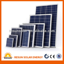 New energy 280w price per watt solar panel manufacturing machines