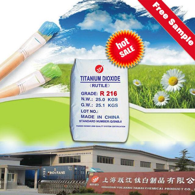 titanium dioxide pigment leading of export