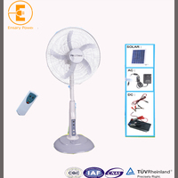 20 Quot 12V Solar Charged Fan