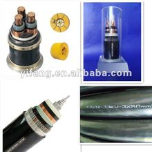 Up to 120KV High Voltage Grounding Cable