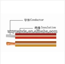 UL1015 PVC insulated wire