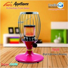 Wine Cup Shaped 220v Ceramic Heater Electric Room Heater Portable Electric Heater with Tip-Over Protection