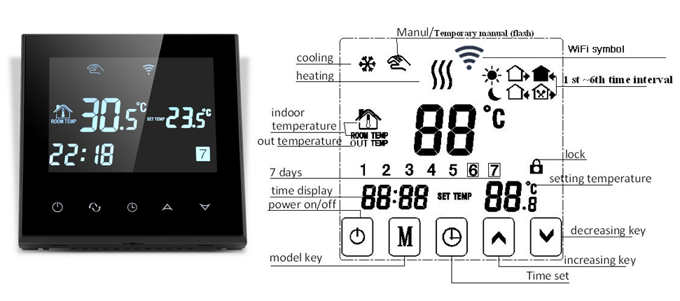 Tuya Memory Function Touch Screen  LCD Weekly Programmable Smart Home Wifi Room Thermostat Used For Floor Electric Heating Part