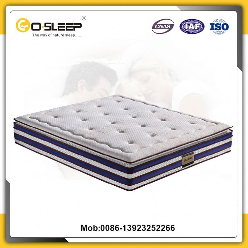 Alibaba wholesale export compress pocket coil spring mattress with different size