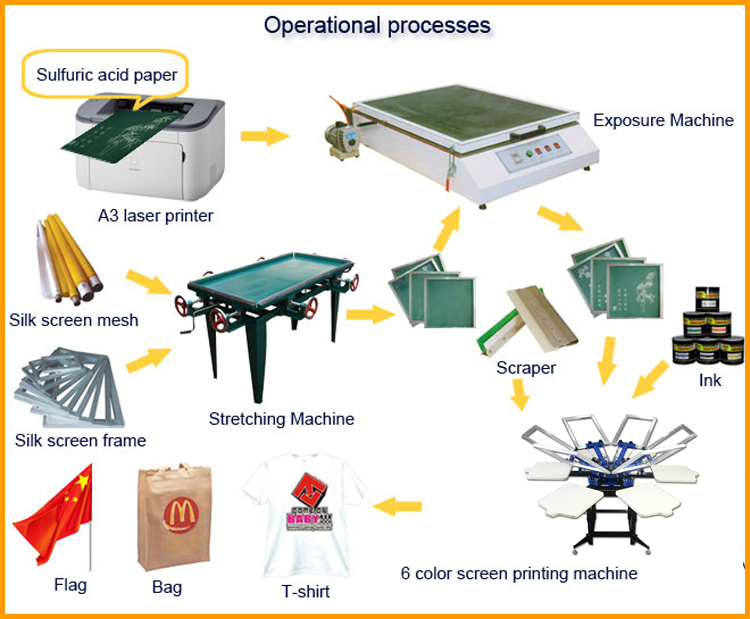 6 color t shirt screen printing machine price buy t for Screen printing shirt prices