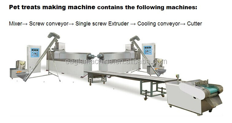Best Quality automatic Dental Pet Chews /pet food Production Line
