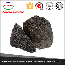 silicon carbide raw materials used to manufacture silicon tetrachloride