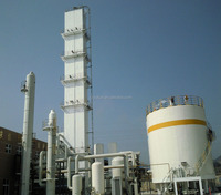 Liquid Oxygen/Nitrogen/Argon Generation Plant/Gas Production Equipment