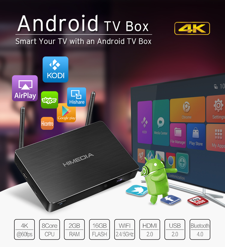 i2.4G/5.8G dual band WIFI with 2 external antennas Rockchip RK3368 octa core 4K android 5.1 tv box iptv set top box