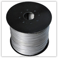 Fast Delivery Electric Resistance Wire Heating Manufacturer
