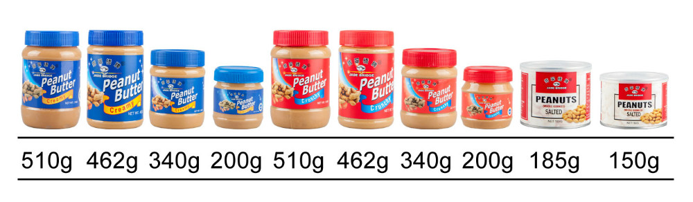 All specification for peanut butter low price
