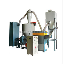 Best Recycling machines in EVA RUBBER,FOAM SCRAPT material machinery ONLY patent in China