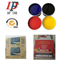 high gloss fast-drying water based flexo printing ink for paperboard