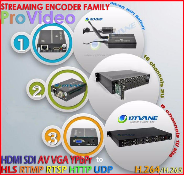 8 HDMI Encoder HD HDMI Audio Decoder for Webcasting Game Broadcasting