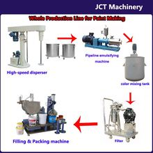 JCT 3d abstract painting production line and making machines