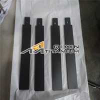 Titanium Anode Ru Oxide Coating for Chlorine Electrolysis